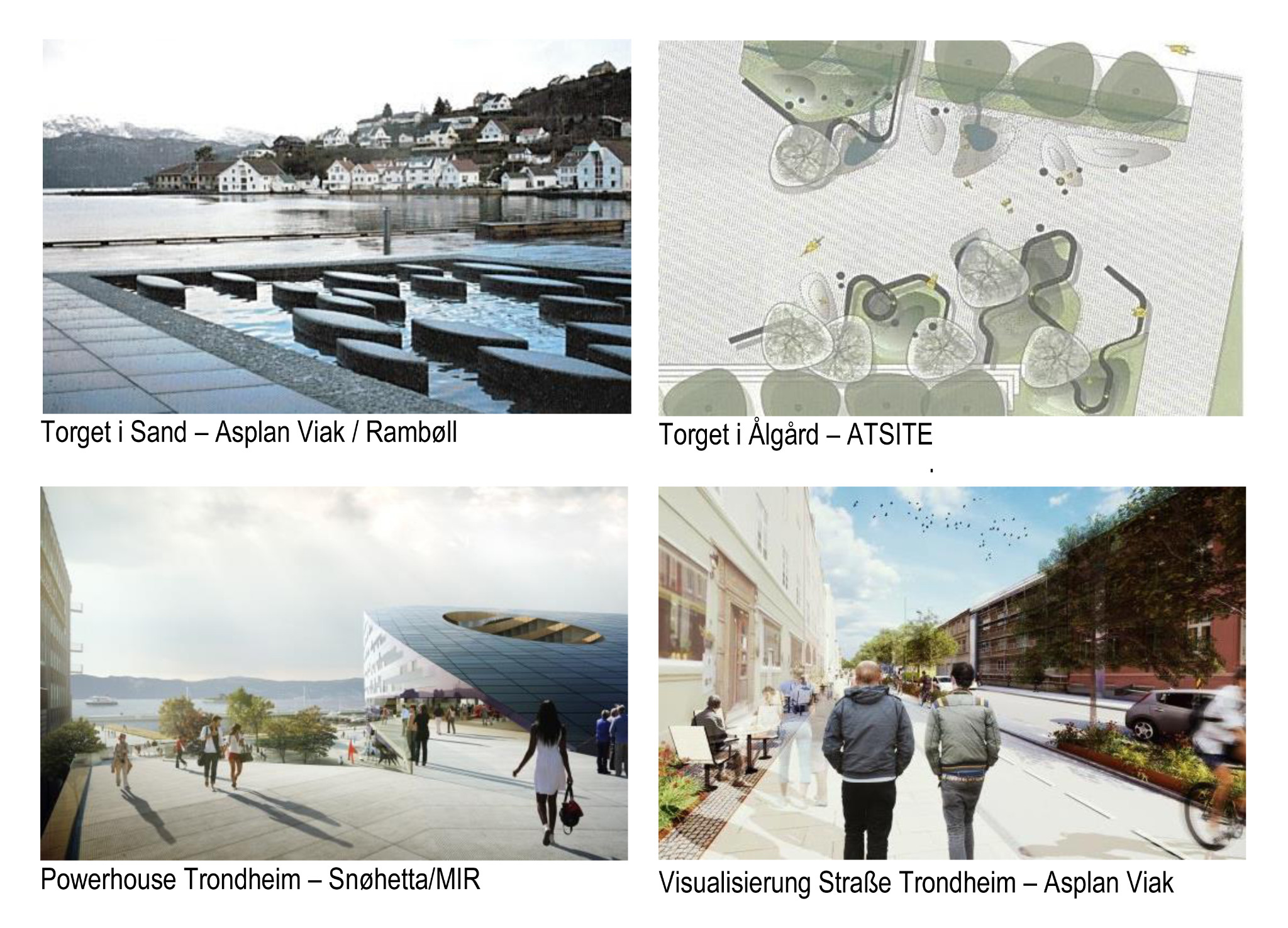 Asplan Viak / Ramboll; ATSITE; Snøhetta/MIR, Norske landskapsarchitekters forening: Årbok 2019
